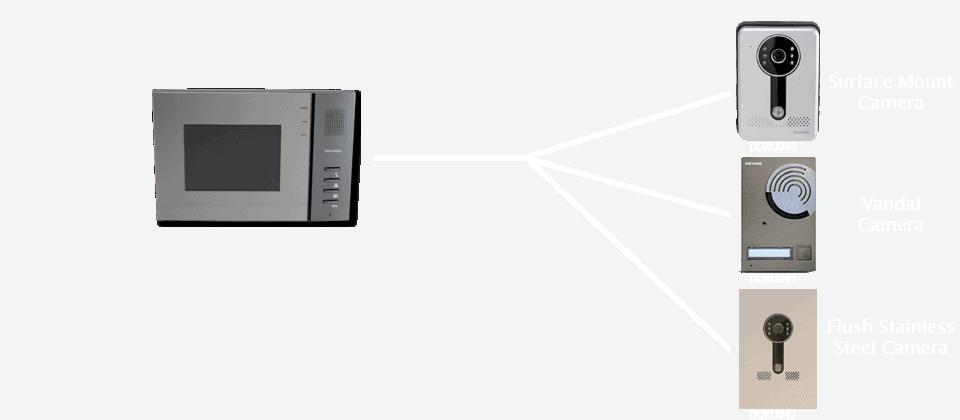 front gate intercom system