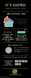 Gold Coast Emergency Electricians