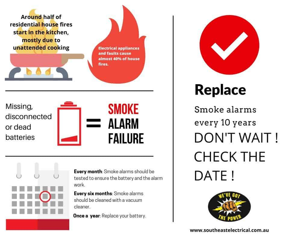 Five Reasons To Upgrade Your Smoke Alarm (2020)